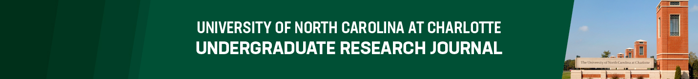 University of North Carolina Charlotte Undergraduate Research Journal logo with a picture of the university